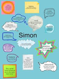 best lord of the flies images gcse english  character analysis of simon