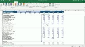 Scenario Analysis How To Build Scenarios In Financial Modeling