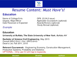 Food Service Resume Professional Business Insider
