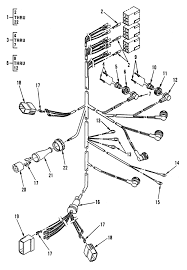 Hull or chassis wiring harness frame