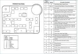 e250 fuse box diagram 04 auto electrical wiring diagram 03 ford e 250 fuse box diagram schematic diagram