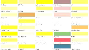 Yellow Car Paint Chart Yellow Paint Samples Paintingcanvas Info