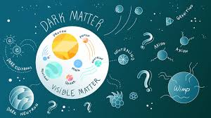 Image result for the dark matter