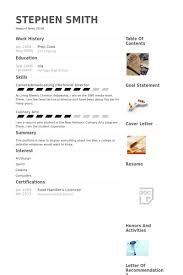 Sample Grill Cook Resume Prep Cook Resume Samples Visualcv Resume Samples Database