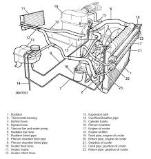 similiar lander 2 5 vacume diagram keywords land rover engine vac diagram rover car wiring diagram pictures