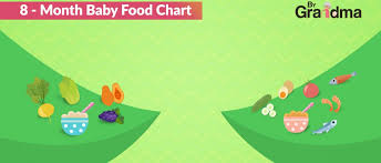8 Month Baby Food Chart Recipes For Indian Baby Boy And Girl