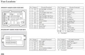 wiring diagram for honda odyssey 2012 wiring diagram for honda 2008 honda accord under hood fuse box at 2008 Honda Accord Fuse Box Layout