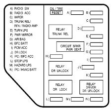 pontiac grand am (2000) fuse box diagram auto genius fuse box location f150 pontiac grand am (2000) fuse box diagram