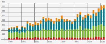 Картинки по запросу информационный бюллетень изменение климата росгидромет