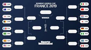 The 2019 Womens World Cup Knockout Round Begins