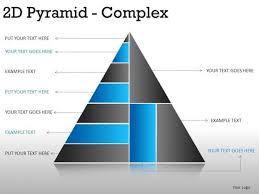Hierarchy 2d Pyramid Complex Powerpoint Slides And Ppt Diagram