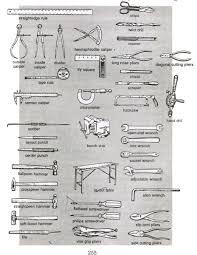 Metal Works Hand Tools