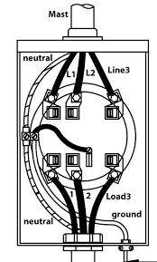 meter base wiring diagram meter base wiring diagram 4 sire meter base wiring diagram meter socket wiring diagram nilza net