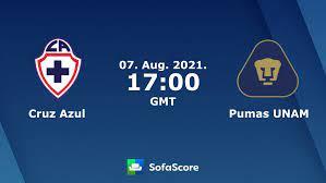 Cruz Azul - Pumas UNAM Live ticker, H2H ...