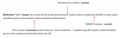 when is a comma used how to effectively use commas in academic writing part 2 enago