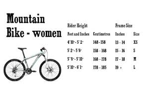 about mountain bikes