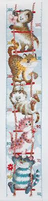 Cat Height Chart Cats Height Chart Anchor
