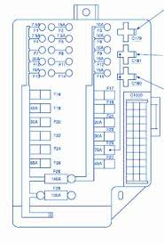 nissan quest fuse box great installation of wiring diagram • monitoring1 inikup com nissan quest 2004 fuse diagram rh monitoring1 inikup com 2005 nissan quest fuse