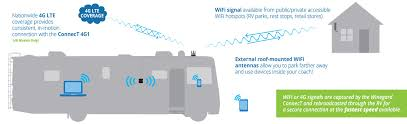 winegard connect rv internet wifi extender 4g lte how to rv internet