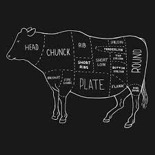 牛の部位 イラスト チョークアート アメリカ ちょっぴり個性的な商用ok