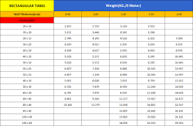 Square Steel Pipe Size Chart 10 Stainless Steel Square Tube Pipe Size U Weight Chart