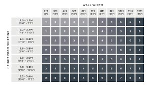 Wallpaper Measuring Chart Wallpaper Calculator How To Measure Wallpaper