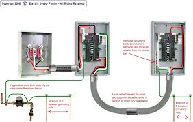 can you land the supplimental groung wire from the ground rods 2 200 amp panel wiring diagram can you land the supplimental groung wire from the ground rods pertaining to 200 amp meter 2 200 Amp Panel Wiring Diagram