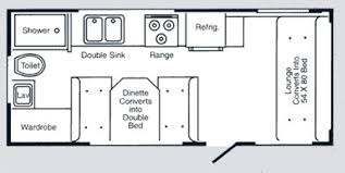 1999 coachmen rv wiring diagram tractor repair wiring diagram catalina 30 battery wiring diagram further 1999 coachmen floor plans as well 1979 cougar vacuum diagram