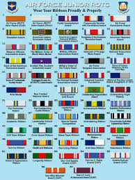 Navy Ribbon Chart Fred Fuller Air Force Jrotc Ribbon Chart Jrotc