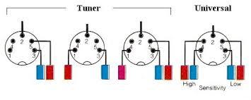 5 pin din plug wiring diagram 5 image wiring diagram 5 pin din wiring 5 auto wiring diagram schematic on 5 pin din plug wiring diagram