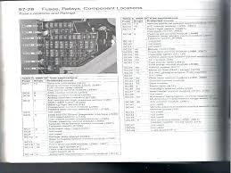 2004 bmw 525i fuse box diagram elegant 2010 bmw x5 fuse diagram