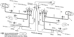 hiniker snow plow wiring harness wiring diagram data Fisher Plow Cutting Edge at Fisher Mm Plow Harness Plug To Controller Wiring