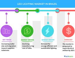 Us Led Lighting Market Size Top 3 Trends Impacting The Led Lighting Market In Brazil