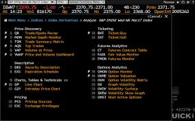 E Mini S P 500 Options Bloomberg Cheat Sheet Cme Group