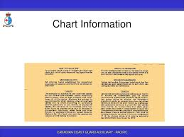 Ppt Navigation And Chartwork Powerpoint Presentation Free