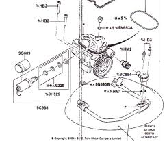 2001 international 4700 wiring diagram 1999 international 4700 Oil Pump Wiring Diagram international 4200 wiring diagram on international images free 2001 international 4700 wiring diagram ford 6 0 rain oil pump wiring diagram