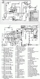 1987 harley flh wiring diagram wire center \u2022 1992 flhtc wiring diagram 1987 harley flh wiring diagram images gallery