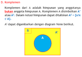 Contoh Diagram Venn Komplemen Un 2018 Matematika Himpunan Motivasi Inspirasi Edukasi Mie