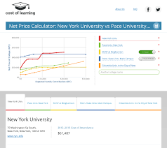 How To Compare Colleges How To Determine The True Cost Of College Parenting For