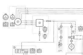 yamaha warrior 350 wiring schematic 4k wallpapers wiring diagram for 2000 yamaha big bear 400 at 2000 Yamaha Big Bear 400 Wiring Diagram