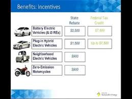 Car Price Quotes Cool SIMCenter Quotes Colin Santulli On Electric Car Price Comparison