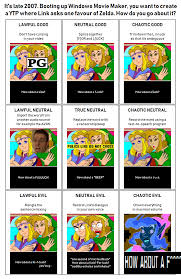 Zelda Cd I Chart Alignment Charts Know Your Meme