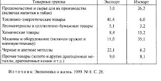 Стандартная модель международной торговли Экономическая теория  342 gif