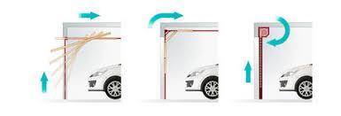garage door typesChandler Garage Door Installation  Types of Garage Doors