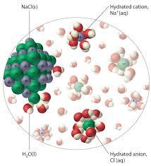 general chemistry principles patterns and s v1 0 flatworld