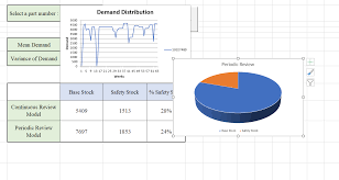 Macro Chart How Can I Plot Charts In Excel At A Predefined Location
