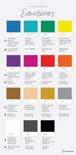 Color Emotion Chart Clipart Images Gallery For Free Download