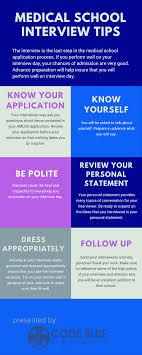 Personal Statement Tip Medical School Interview Preparation Code Blue Essays