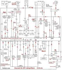 suzuki sidekick wiring diagram suzuki image wiring 91 suzuki sidekick wiring diagram wiring diagram on suzuki sidekick wiring diagram