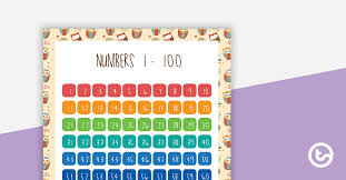 1 T0 100 Chart Owls Pattern Numbers 1 To 100 Chart Teaching Resource